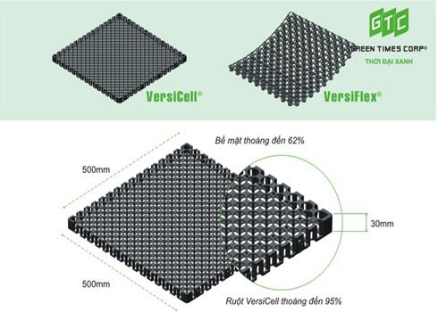 VersiCell là vỉ thoát nước ngầm bằng nhựa cứng, chịu tải trọng cao, có ngàm âm dương theo cả hai chiều ngang và đứng nên dễ dàng lắp trên bề mặt sàn và tường. Ngoài khả năng thoát nước ngầm rất tốt, chống ngập úng cho mái sân vườn và cây trồng, VersiCell còn có khả năng cách âm, cách nhiệt, bảo vệ lớp chống thấm.