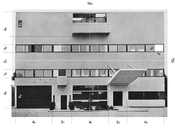 biệt thự Garches của Le Corbusier