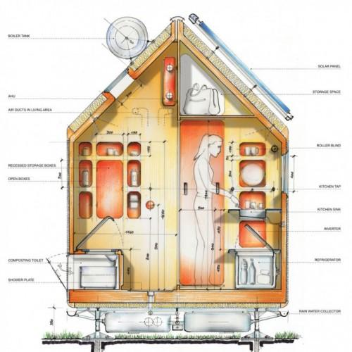 Tiện nghi được thể hiện rõ qua mặt cắt ngôi nhà - Ảnh(c)Designboom