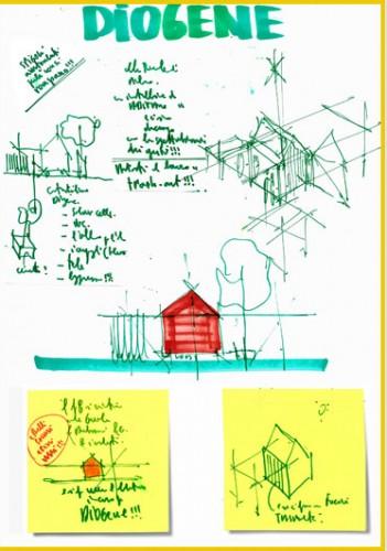 Diogene không phải là giải pháp khẩn cấp cho nơi ở, nhưng là một nơi trú ẩn tự nguyện. Ngôi nhà phục vụ hoạt động trong những điều kiện khí hậu khác nhau độc lập với cơ sở hạ tầng hiện có