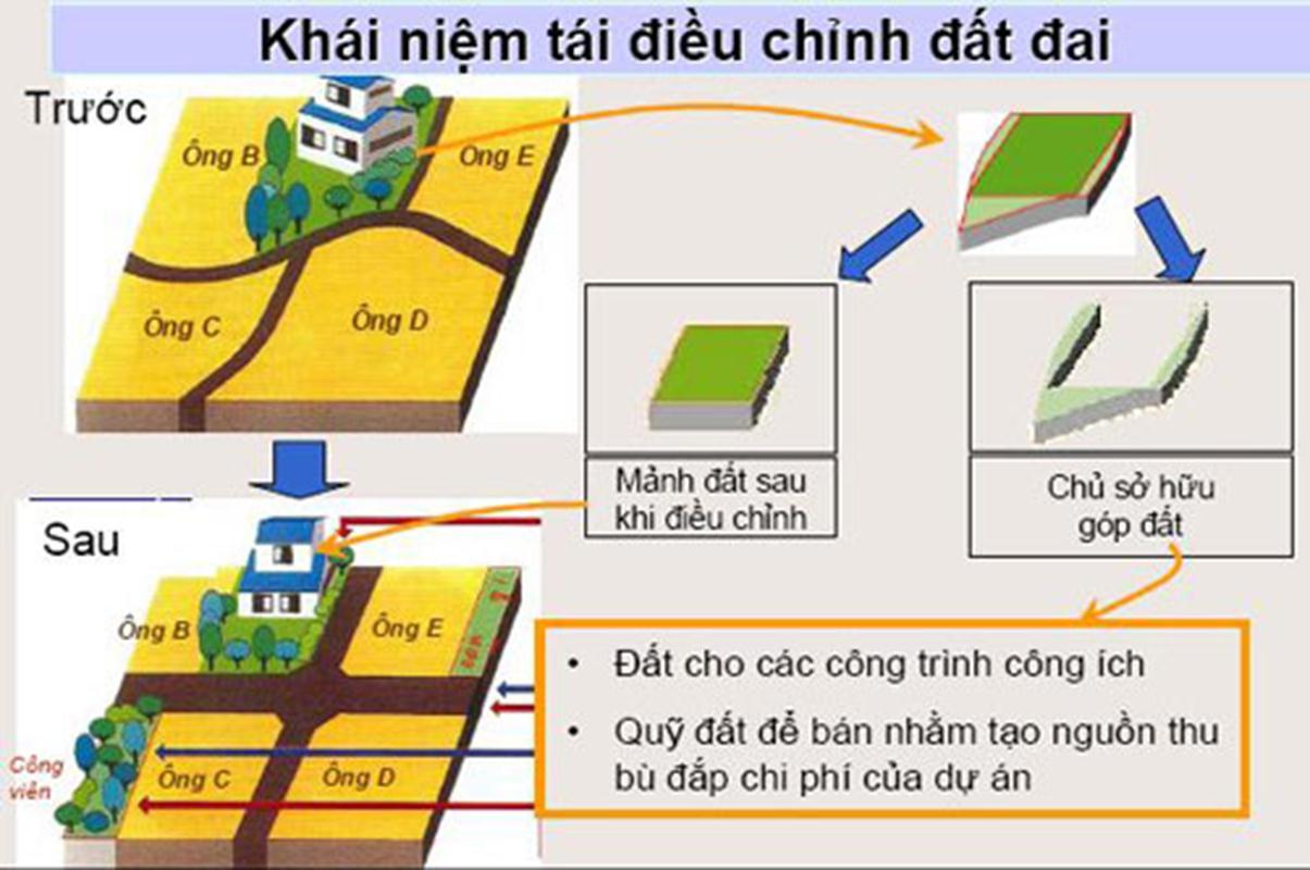 dothi3 (Copy)