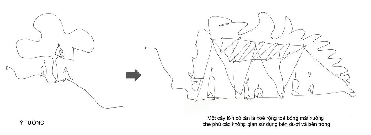 1. Toigetation -  (1) (Copy)