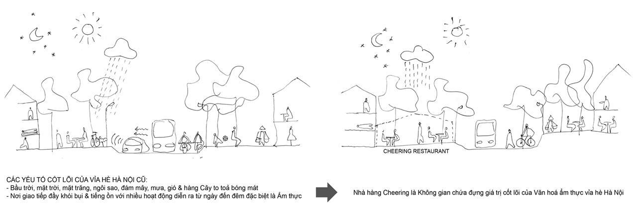 2. Cheering Restant -  (1) (Copy)