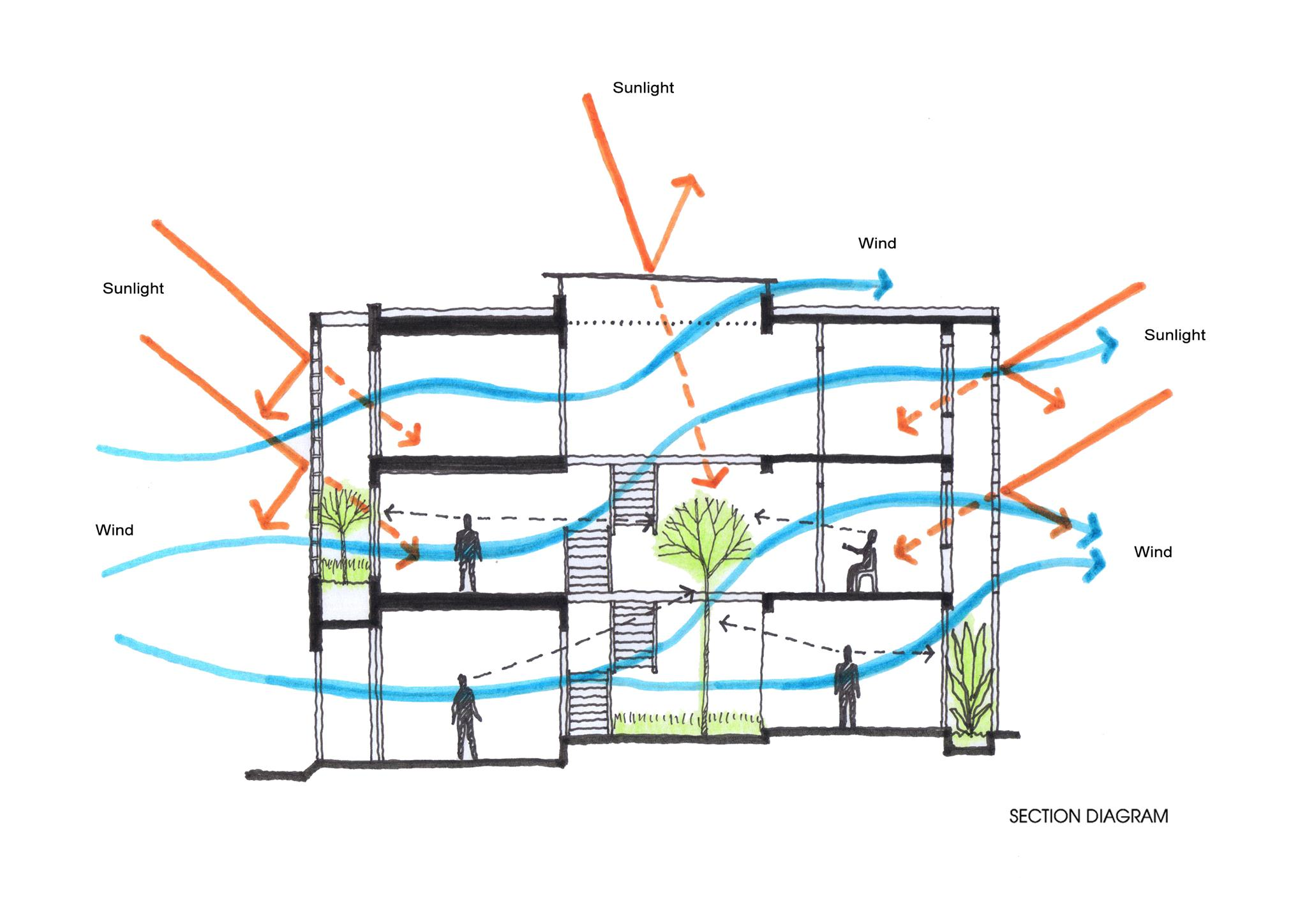 07 - B House - Section diagram (Copy)