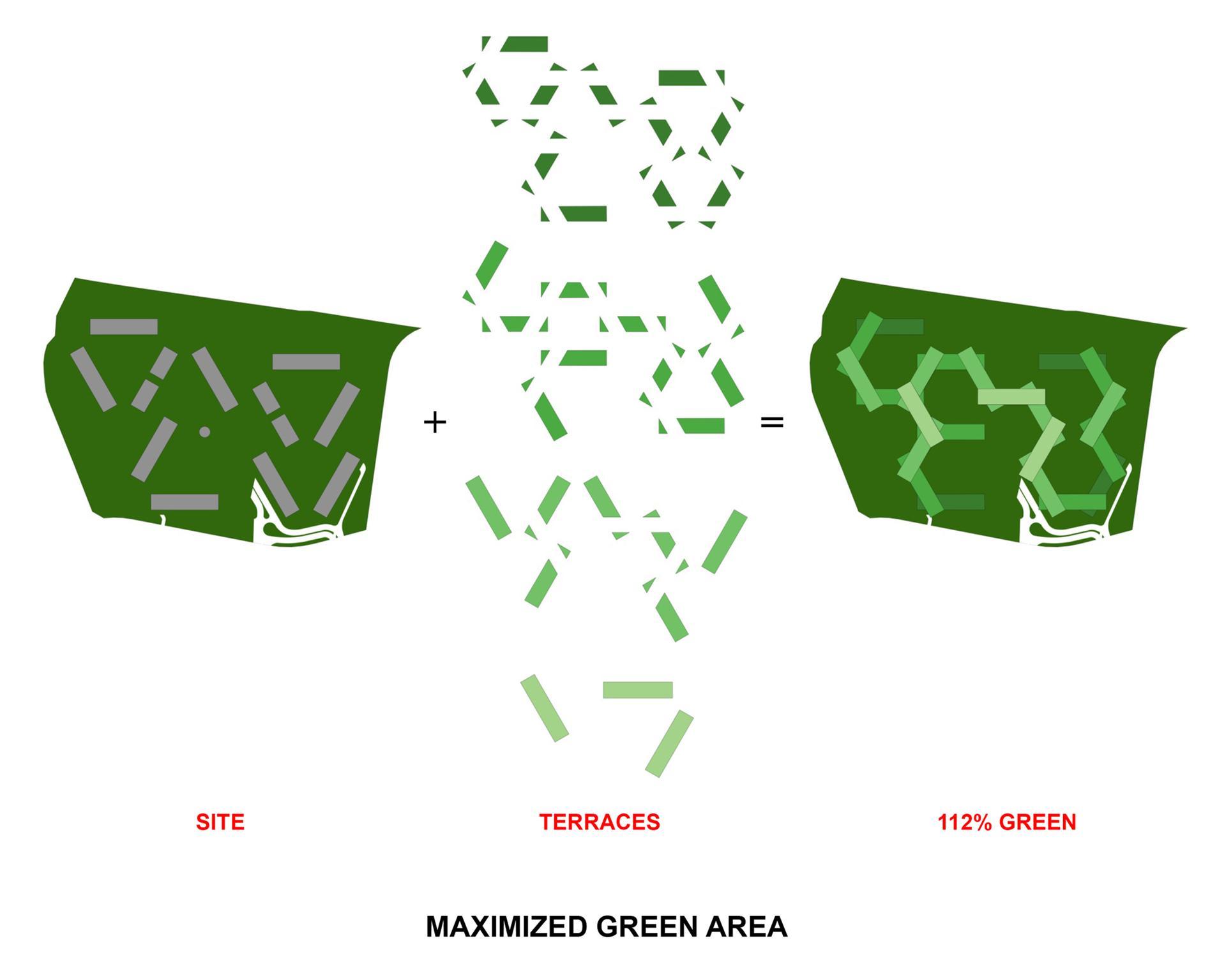 Green_Area_Diagram (Copy)