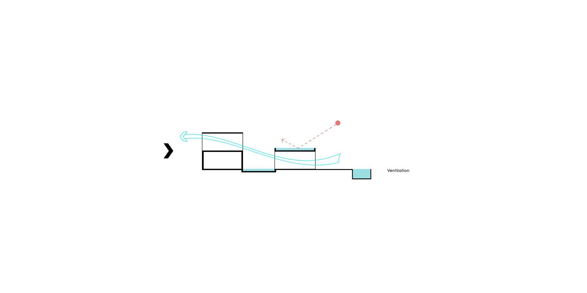 2 Method2 (Copy)