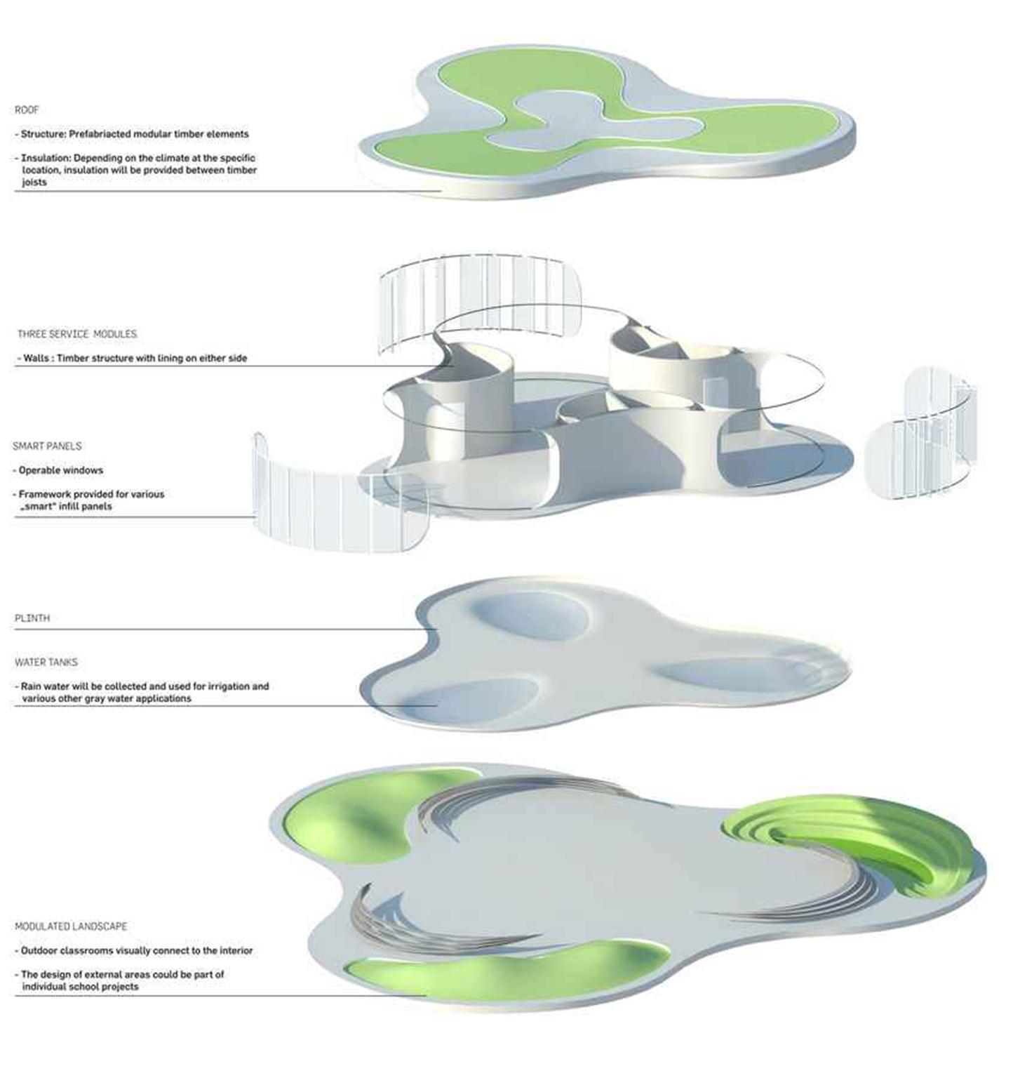 """""""Phòng học tương lai"""" với các nguyên lý thiết kế phỏng sinh học"""