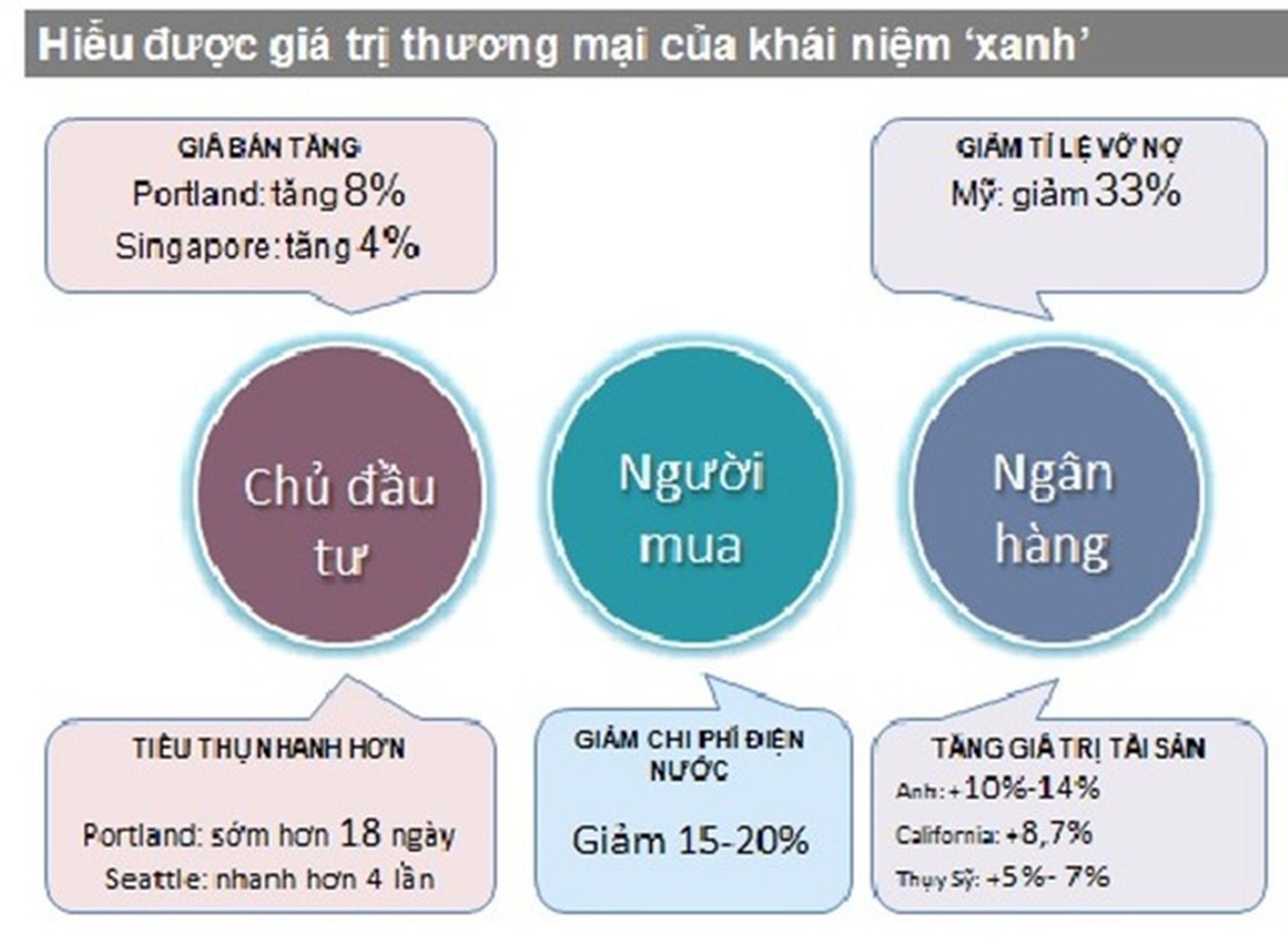 nha-phat-trien-du-an-bds-thuong-lam-lo-voi-mang-xanh (2) (Copy)