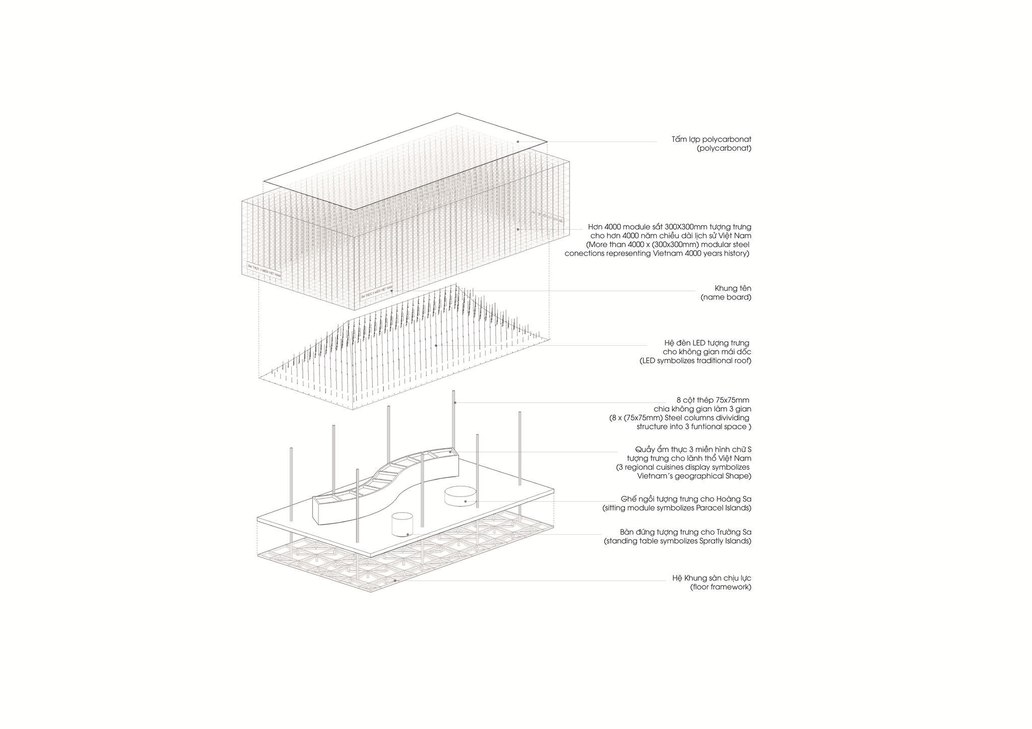 Bóc tách cấu trúc
