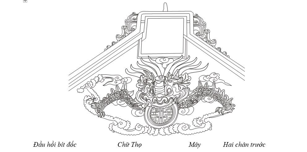 Vị trí của đồ án Rahu/ Long hàm chữ Thọ ở trang trí kiến trúc đền vua Đinh