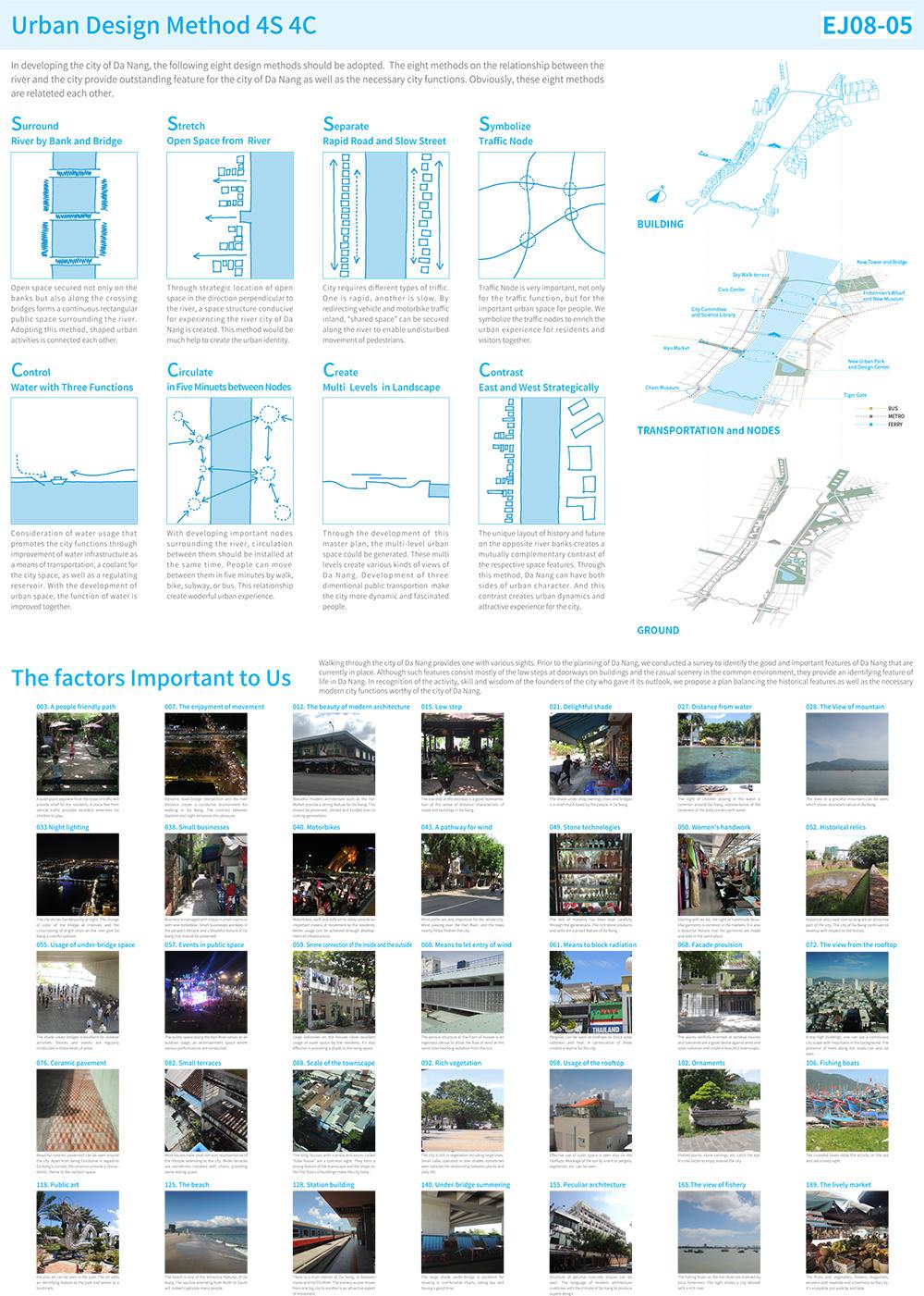 a0_ej08-05_urban-design-strategy-4s4c