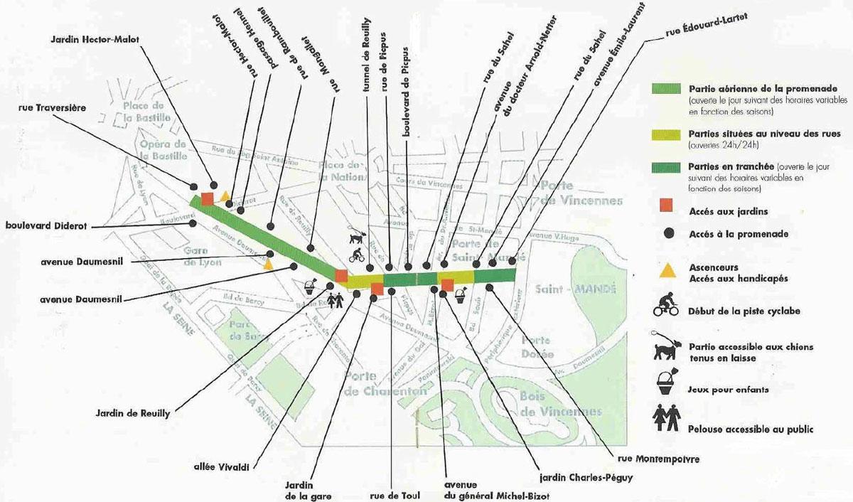 Tuyến hành trình của phố vòm Paris