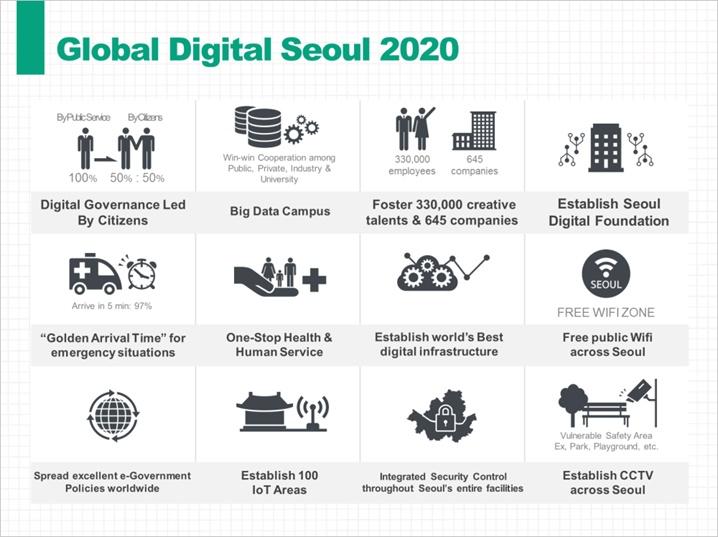 Hàn Quốc là một trong những quốc gia tiên phong về công nghệ, ứng dụng.