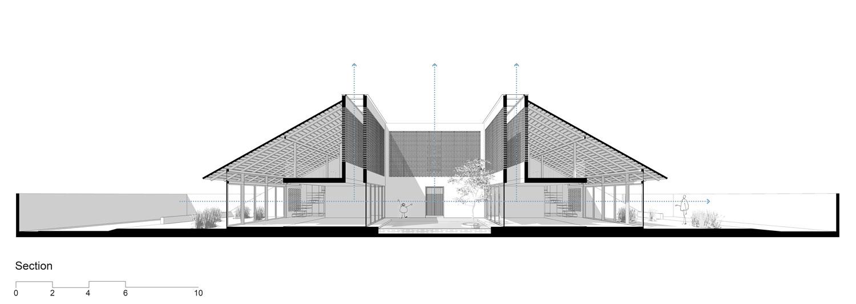 Mặt cắt 3D dọc nhà cho thấy cấu trúc khối trước khối sau được tiếp nối bằng sân trong với khoảng ao + thông tầng lớn
