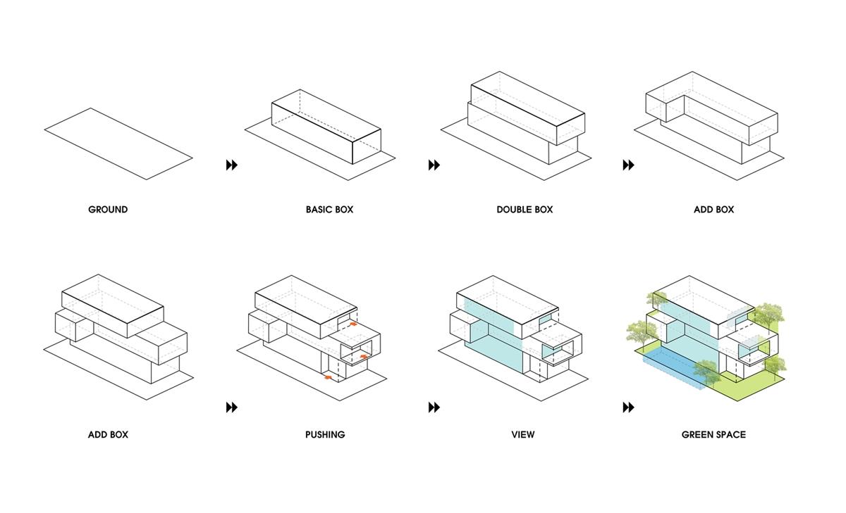 kien viet the rough house nelo decor diagram