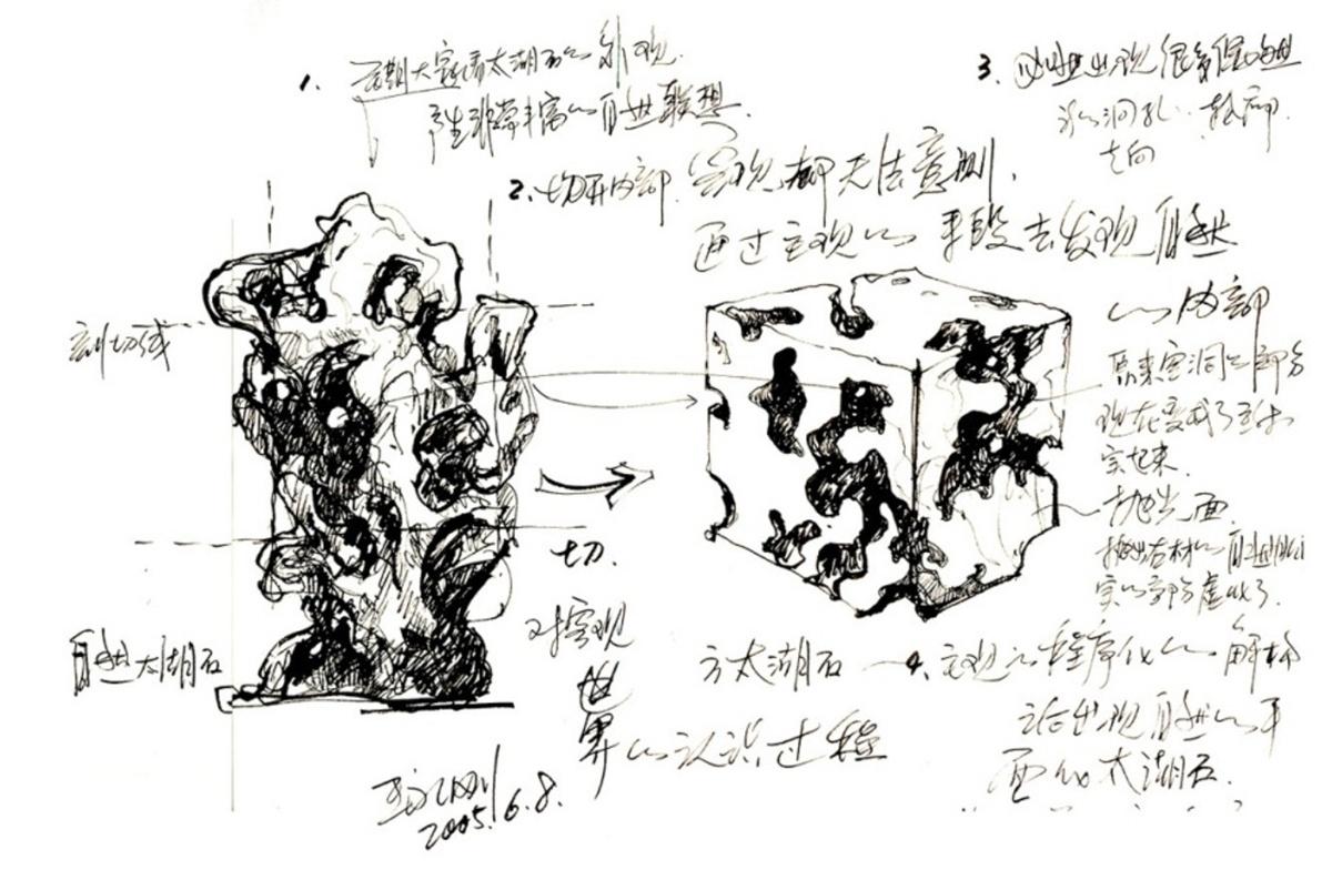 Bộ sưu tập diễn họa bỏ túi cho KTS