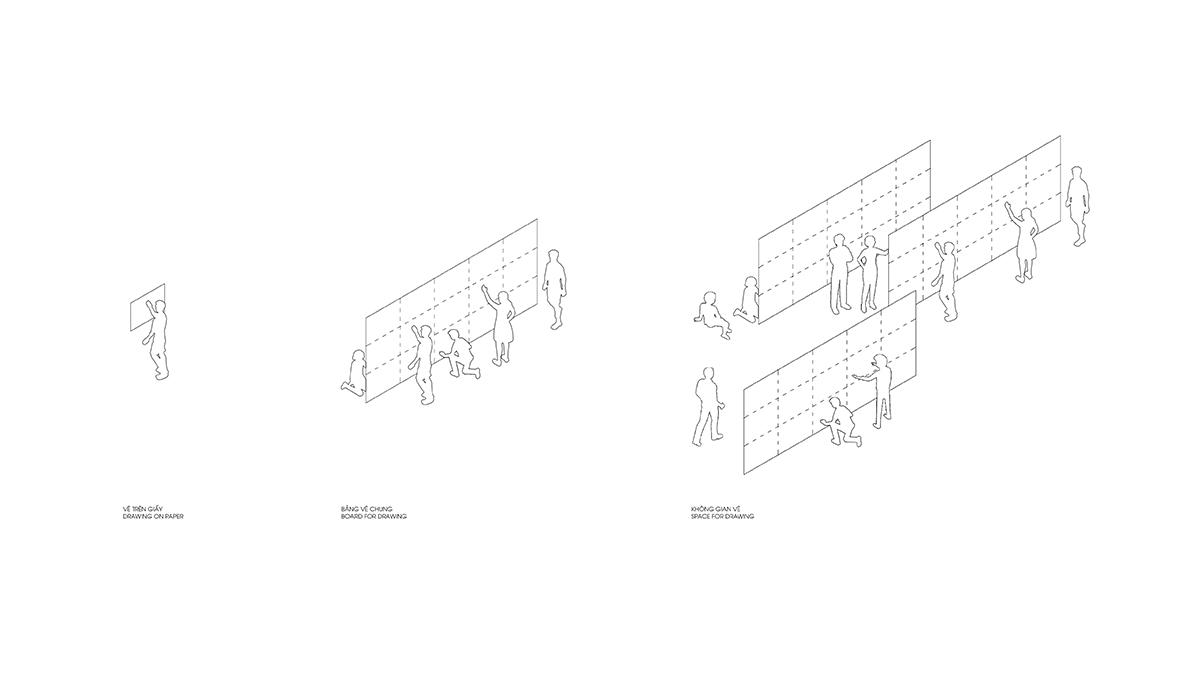 MIA Design Studio | Cánh đồng ý tưởng