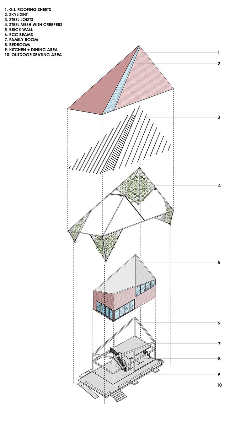 Nhà Làng Diều