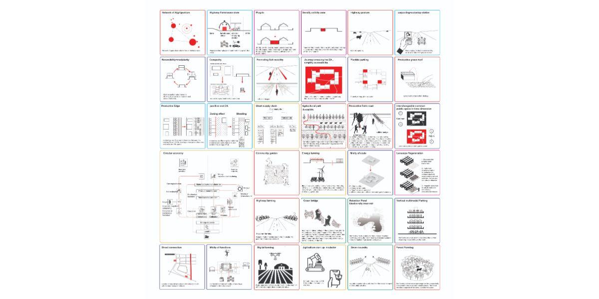 A(gri)puncture - Từ cụm Làng tới đô thị sản xuất | KTS Mai Hưng Trung
