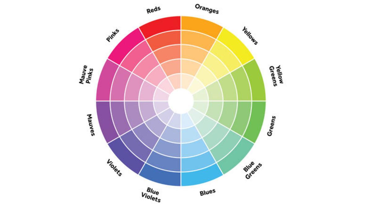 4 nguyên tắc màu sắc trong thiết kế nội thất bạn nhất định phải biết
