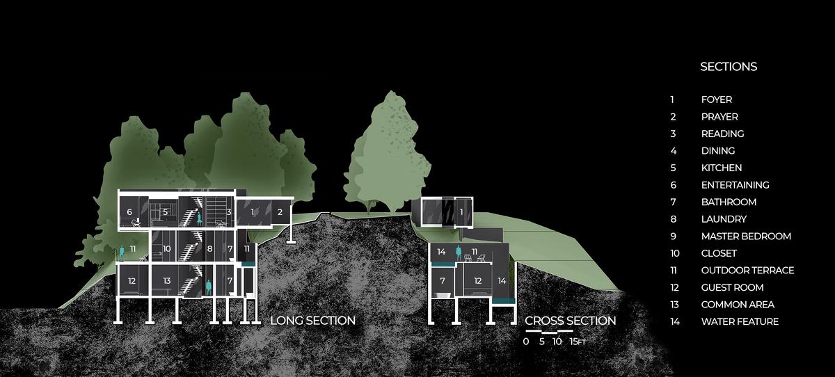 The Bunker - Sống lại kí ức tuổi thơ | KTS Phạm Nguyên