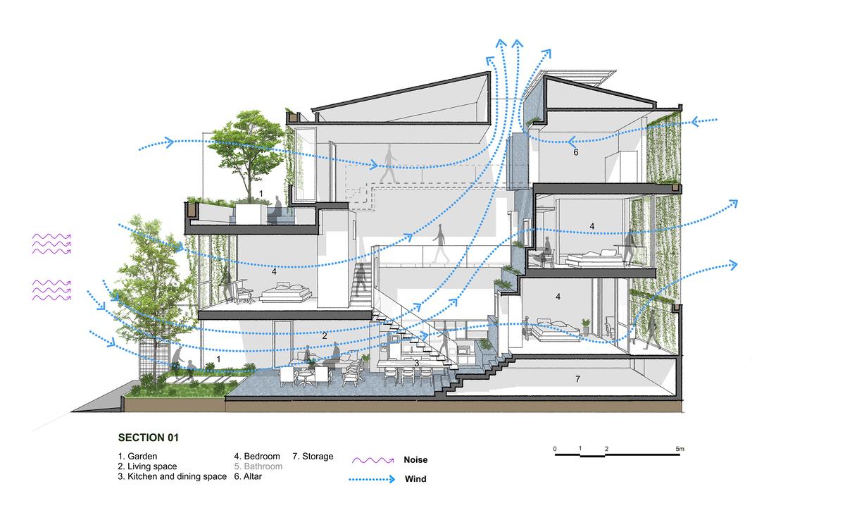 The Flow of Time House - Dòng chảy thời gian   MW archstudio