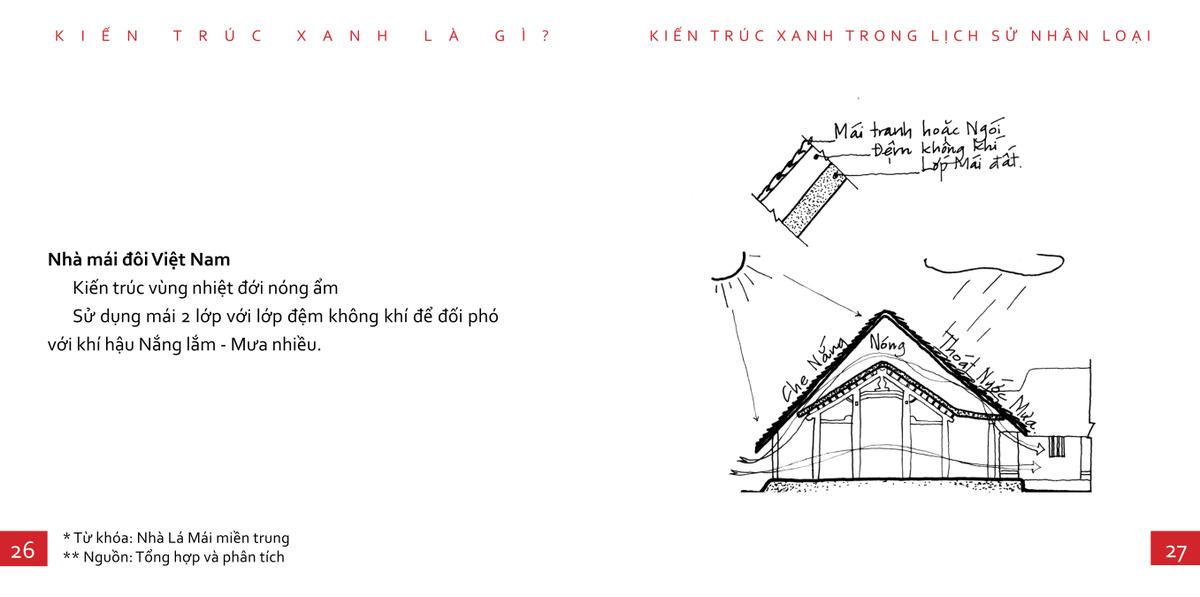 """Chương trình phát miễn phí cuốn sách """"Kiến trúc xanh Việt Nam"""""""