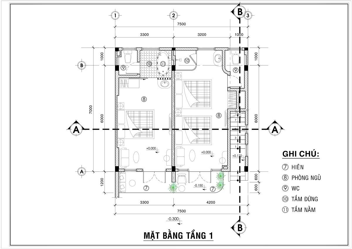 AN NHIÊN HOMESTAY - Nơi giao thoa của kiến trúc hiện đại và truyền thống | NTV ArchitectsAN NHIÊN HOMESTAY - Nơi giao thoa của kiến trúc hiện đại và truyền thống | NTV Architects