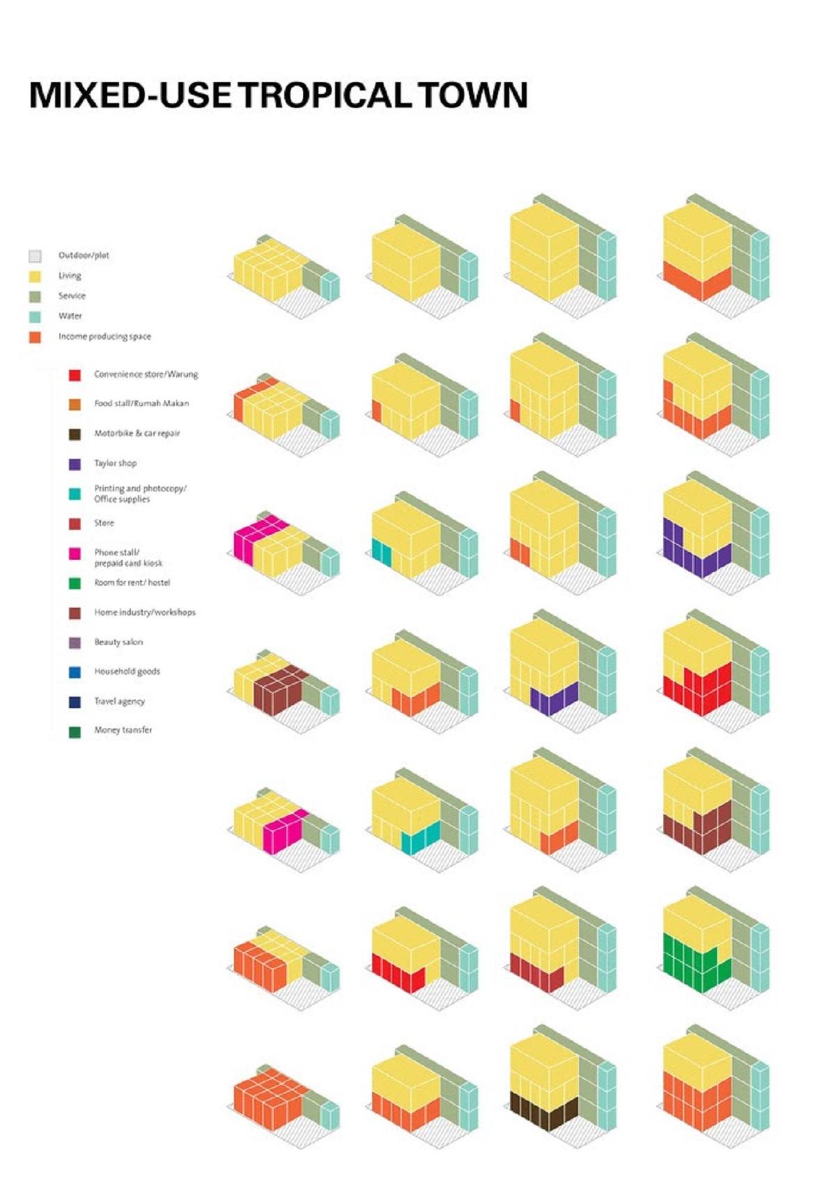 Nhà Giãn Nở / Urban Rural Systems
