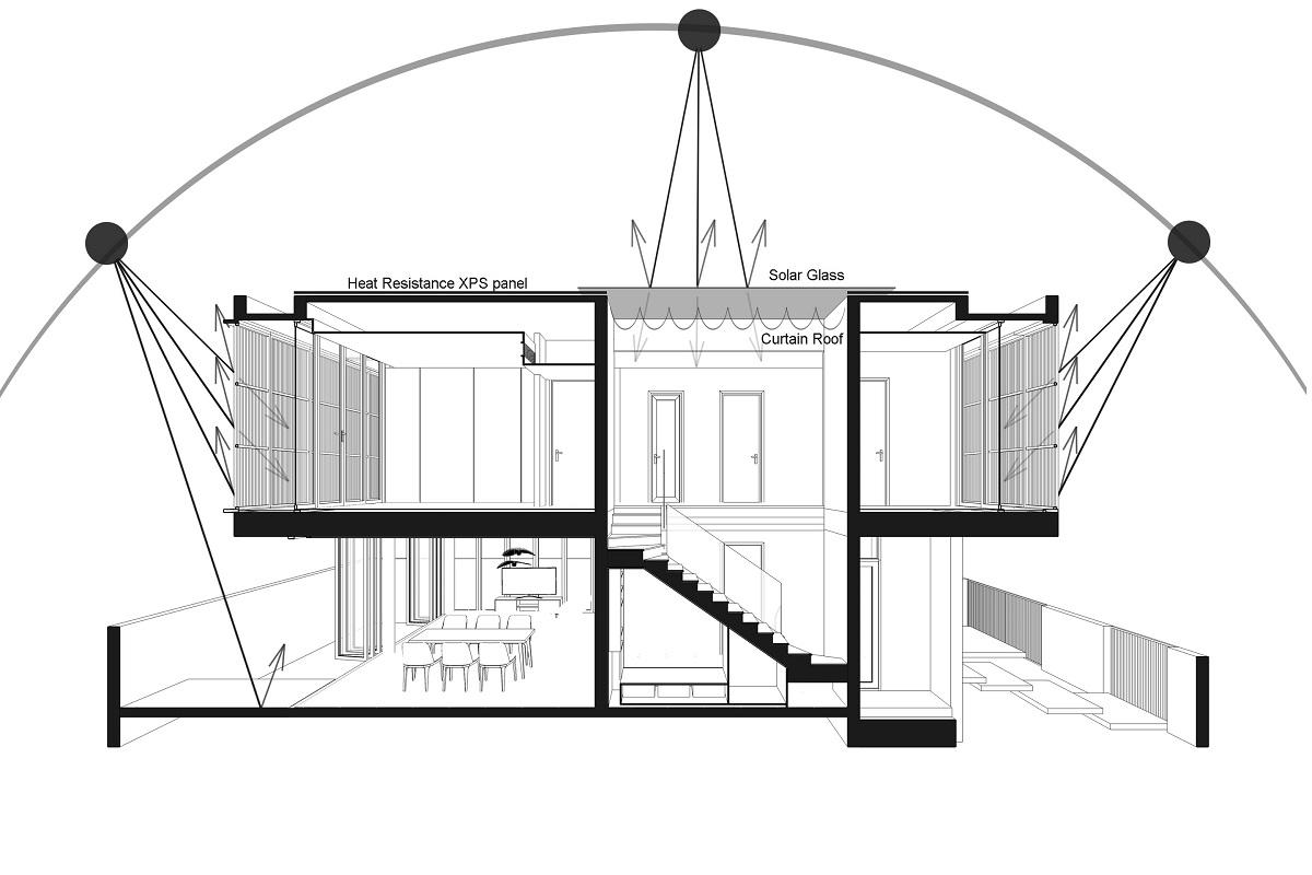 58 House - Ngôi nhà kỳ lạ với thiết kế đi ngược truyền thống   85 Design