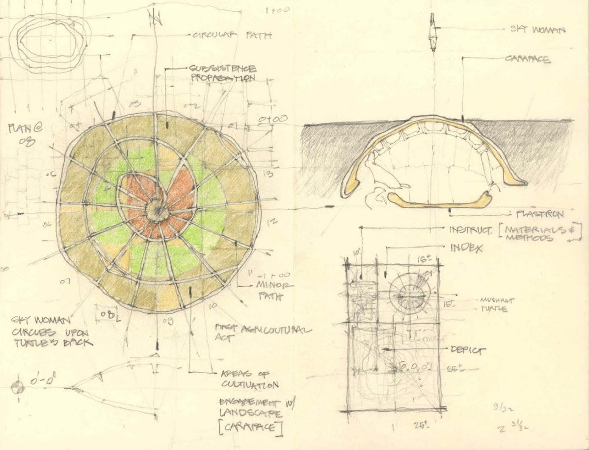 8 kỹ năng cần thiết cho những kiến trúc sư thế kỷ 21
