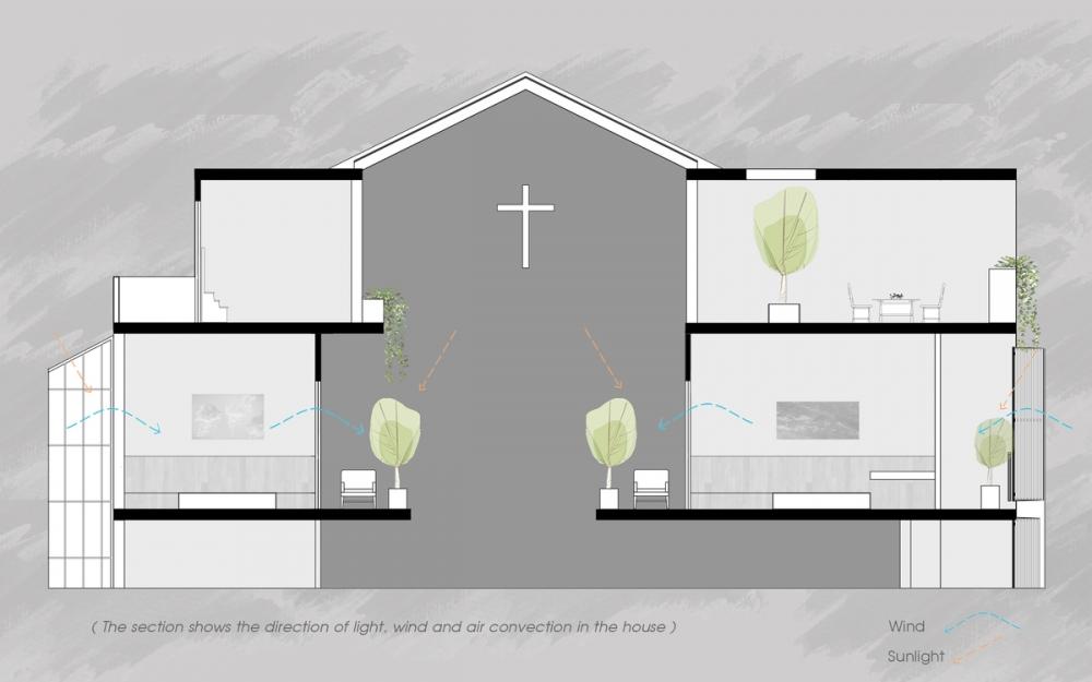 EXTRACTION SECTION 1000x1000 - NGỌC House - Chất keo gắn kết gia đình đa hệ  Story Architecture