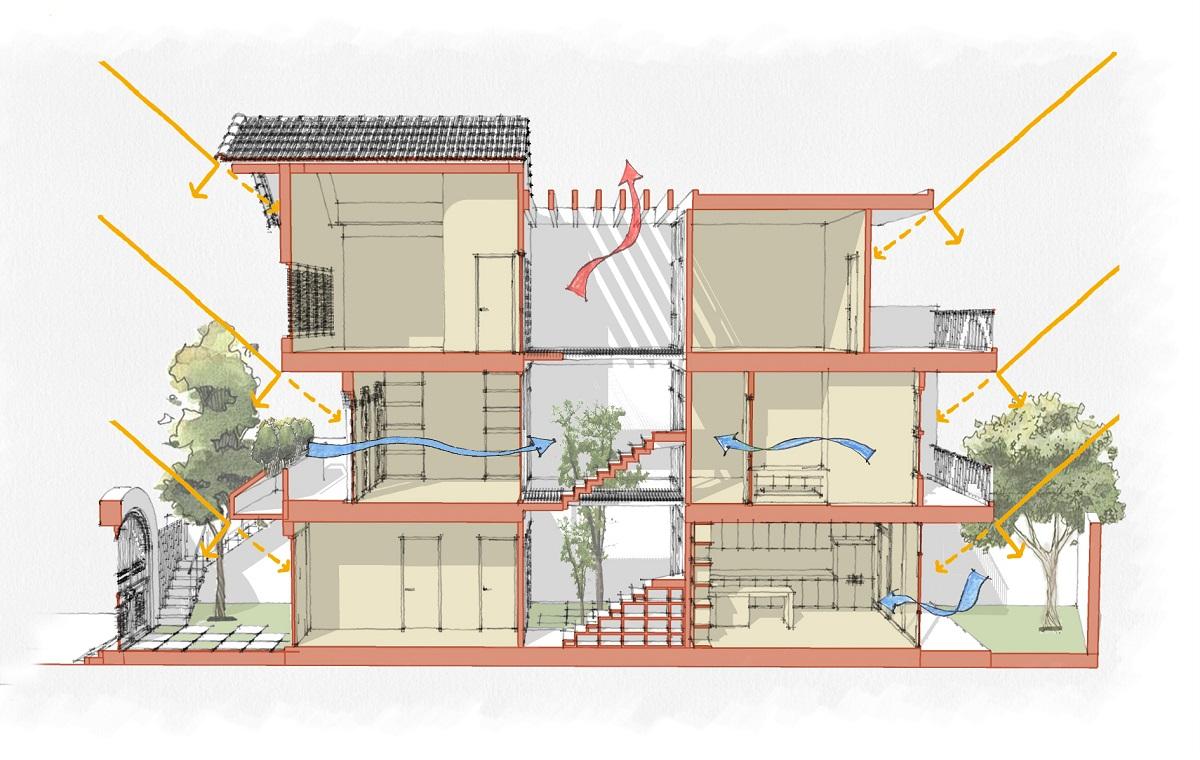 kienviet maison de ha net dep co truyen trong con ngo nho s a studio 45 - Maison de Ha - Nét xưa trong ngõ nhỏ